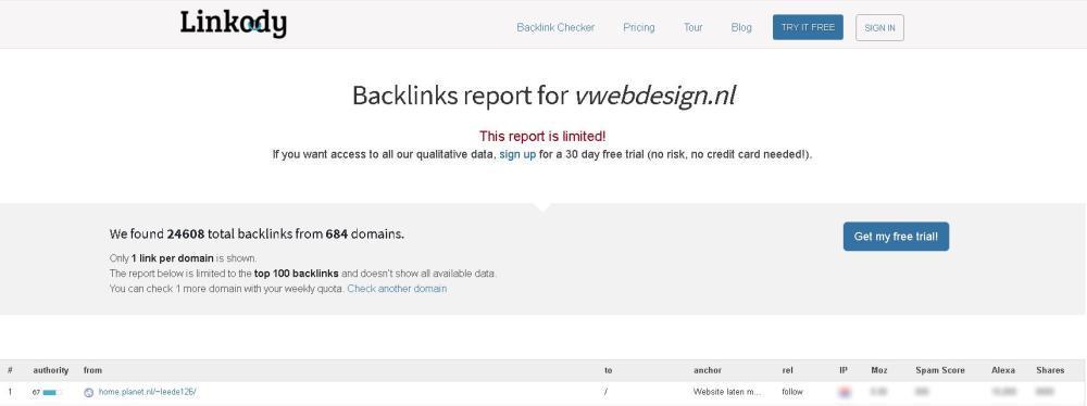 linkody backlink tool